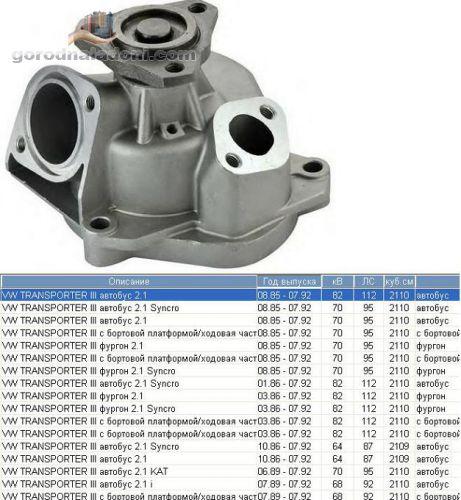 Насос водяной / помпа Volkswagen Transporter 3